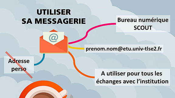 Illustration pour la messagerie électronique